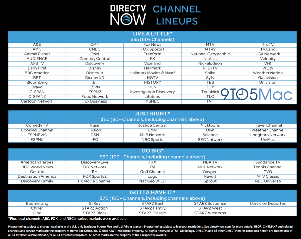 att direct now channel lineup 1 cord cutters news rh cordcuttersnews com directv local channel guide pdf directv local channel guide printable version
