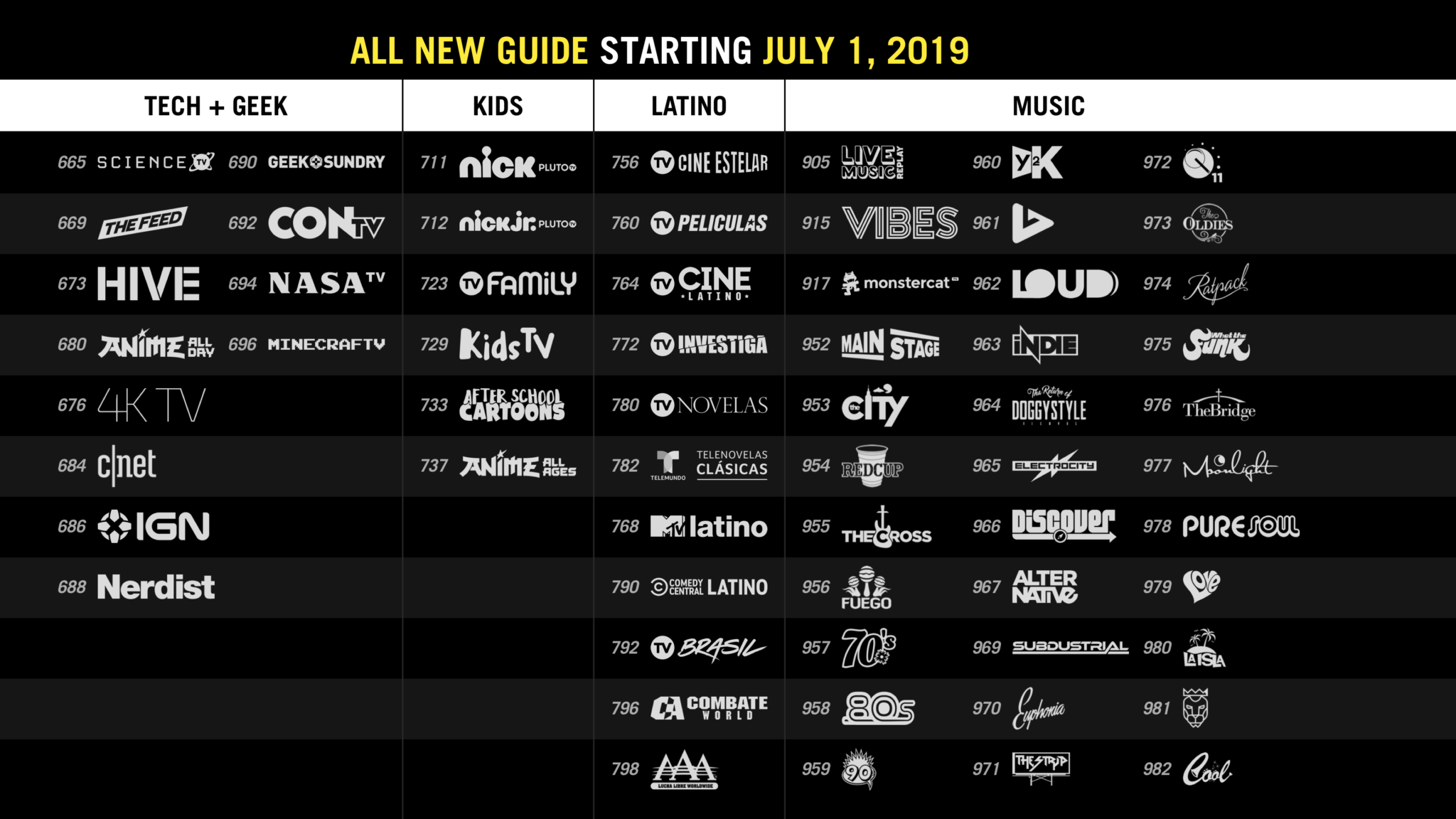 It's just a picture of Printable Directv Channel Lineup within select